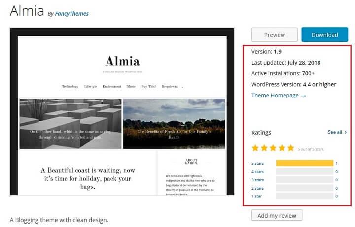 almia wordpress theme stats